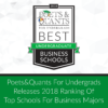 School of Business Ranked Top in the Nation