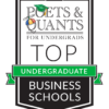 School of Business Top Program in NJ